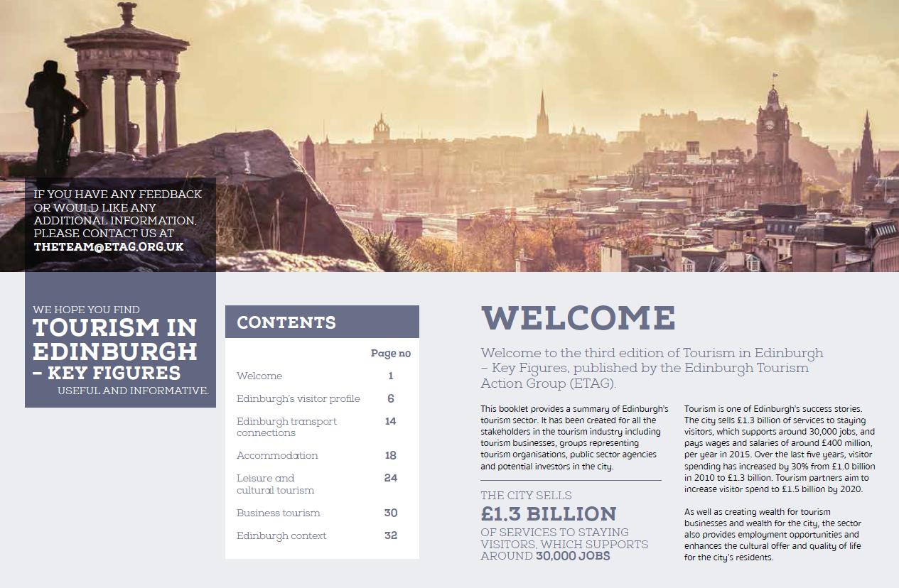 Food And Drink Marketing Edinburgh